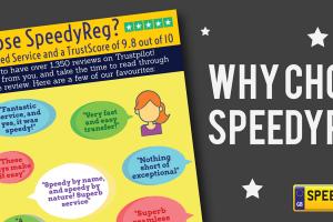 Reasons to Choose Speedyreg